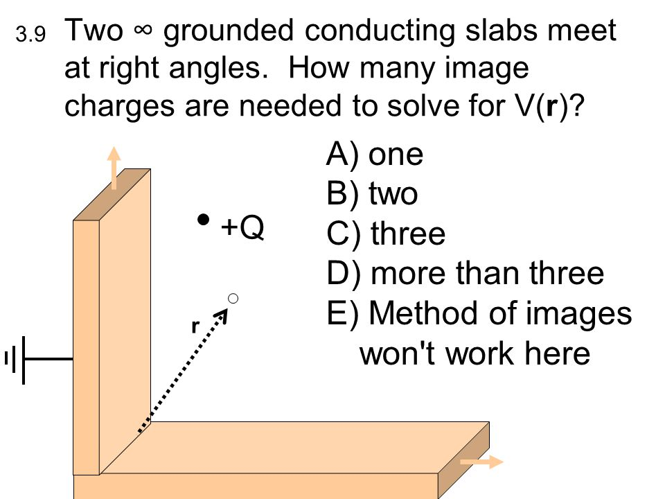 3.9 Two ∞ grounded conducting slabs meet at right angles. How many image charges are needed to solve for V(r)? +Q A) one B) two C) three D) more than