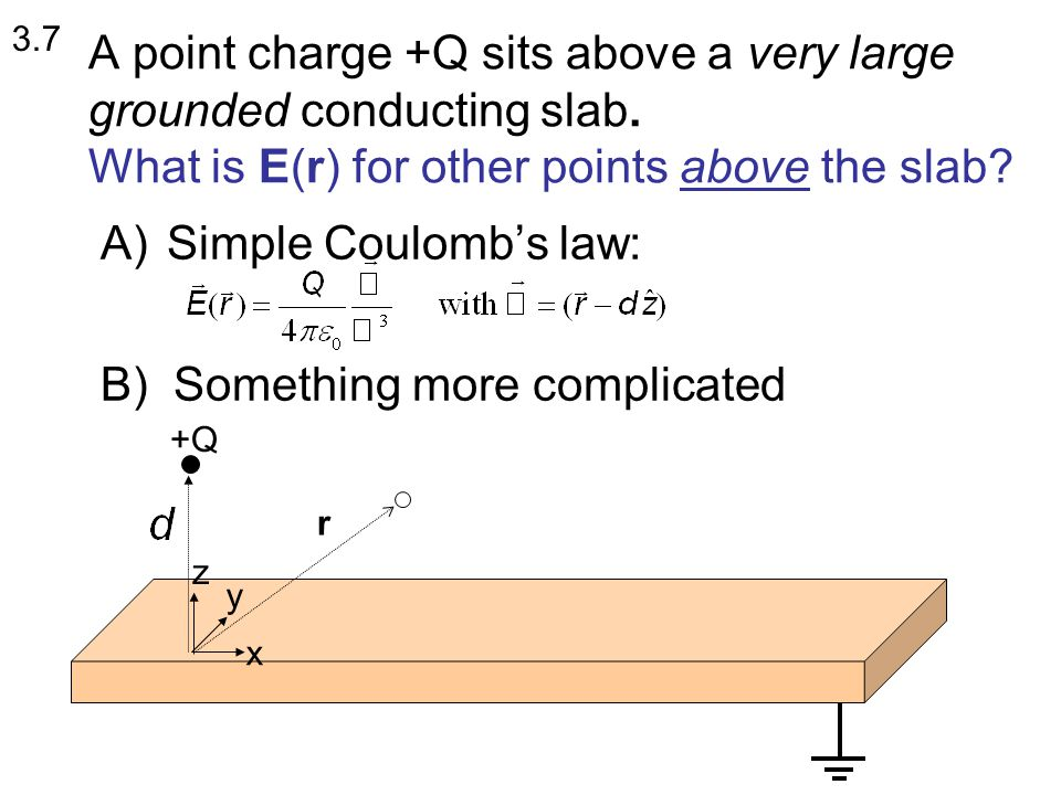 A) Simple Coulomb's law: B) Something more complicated A point charge +Q sits above a very large grounded conducting slab.
