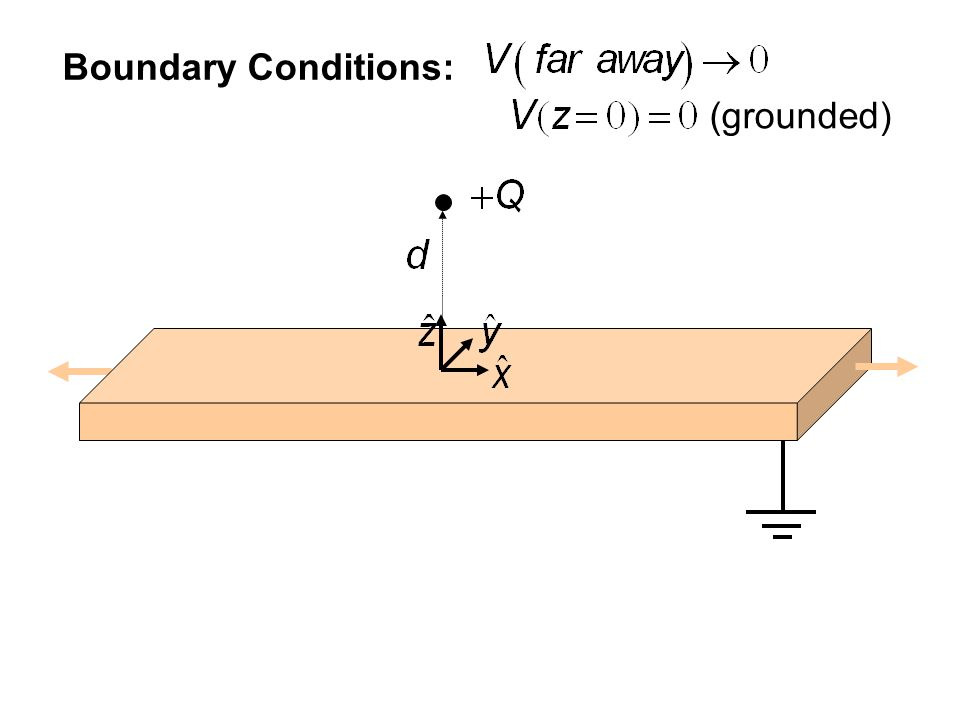 Boundary Conditions: (grounded)
