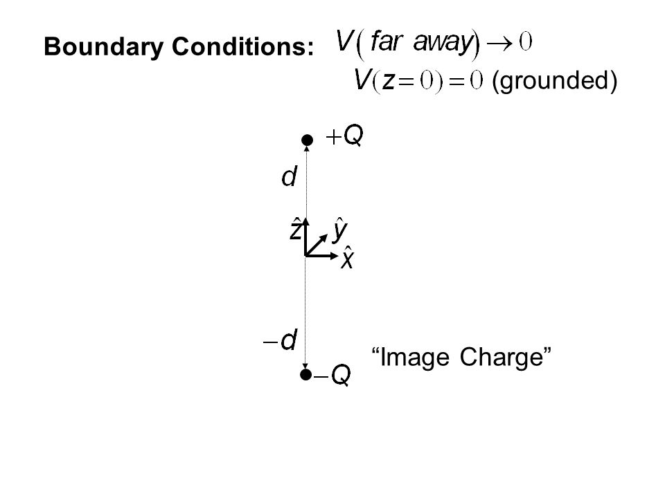 """Boundary Conditions: """"Image Charge"""" (grounded)"""