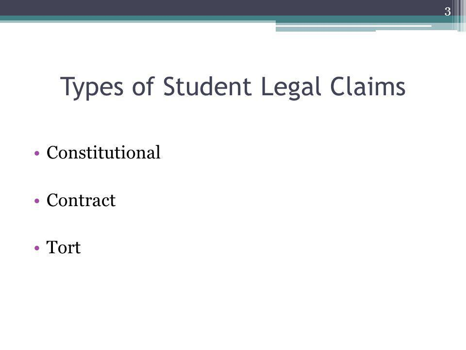Types of Student Legal Claims Constitutional Contract Tort 3