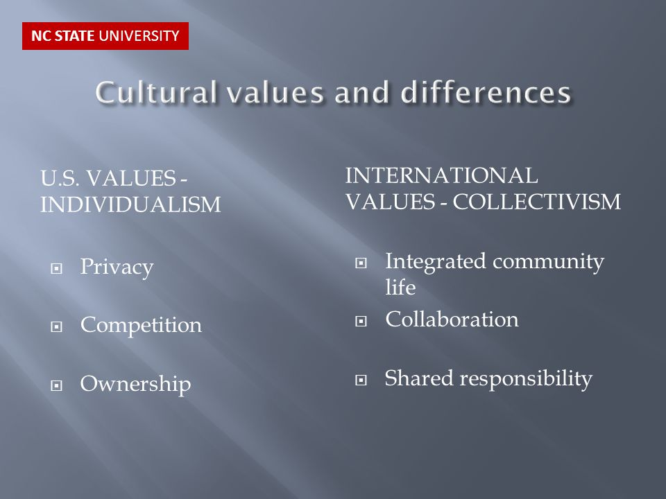 U.S. VALUES - INDIVIDUALISM INTERNATIONAL VALUES - COLLECTIVISM  Privacy  Competition  Ownership  Integrated community life  Collaboration  Shar