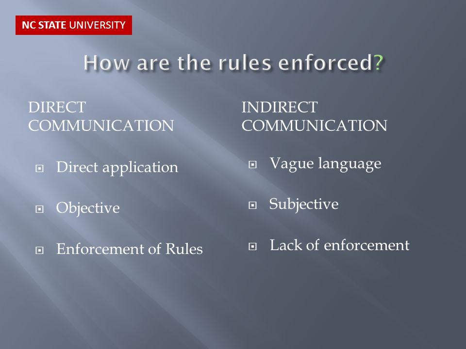DIRECT COMMUNICATION INDIRECT COMMUNICATION  Direct application  Objective  Enforcement of Rules  Vague language  Subjective  Lack of enforcemen