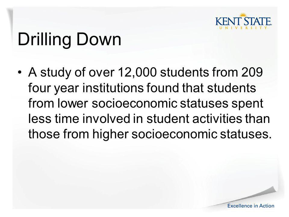 Drilling Down A study of over 12,000 students from 209 four year institutions found that students from lower socioeconomic statuses spent less time involved in student activities than those from higher socioeconomic statuses.