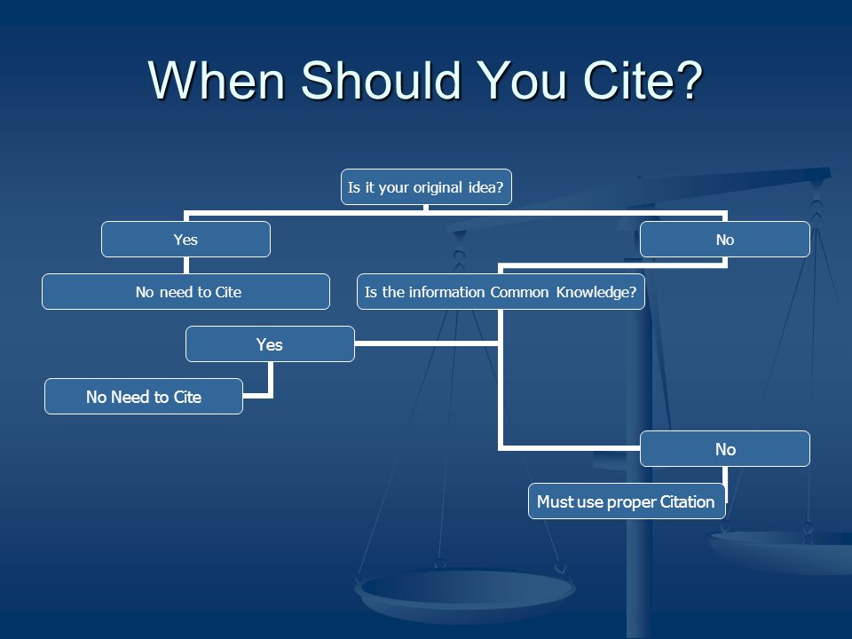 When Should You Cite. Is it your original idea.