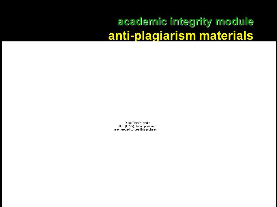 12 academic integrity module academic integrity module anti-plagiarism materials