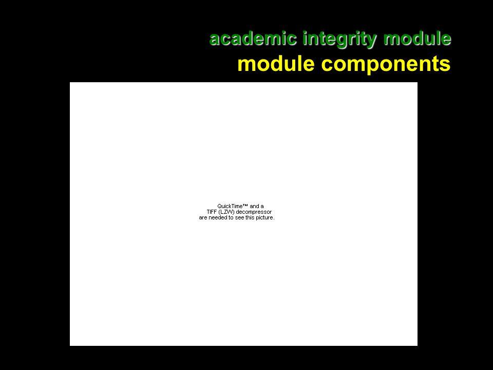 3 academic integrity module academic integrity module module components