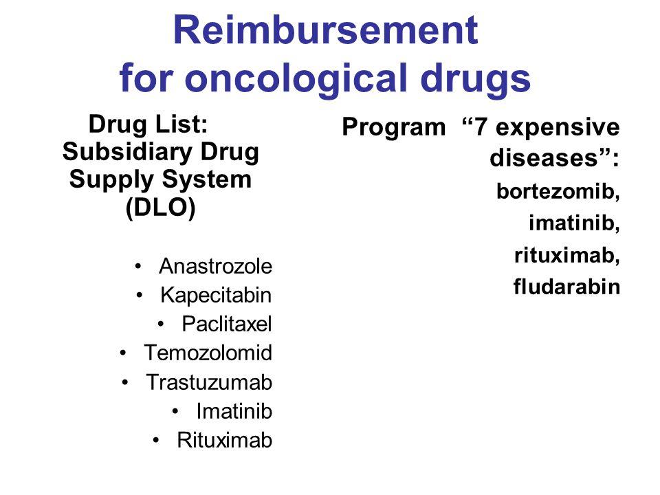 Drug List: Subsidiary Drug Supply System (DLO) Anastrozole Kapecitabin Paclitaxel Temozolomid Trastuzumab Imatinib Rituximab Program 7 expensive diseases : bortezomib, imatinib, rituximab, fludarabin Reimbursement for oncological drugs