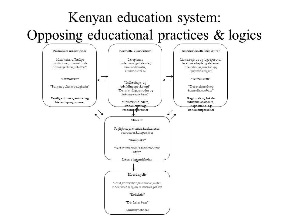 Kenyan education system: Opposing educational practices & logics Nationale intentioner Ministerier, offentlige institutioner, internationale donoragen