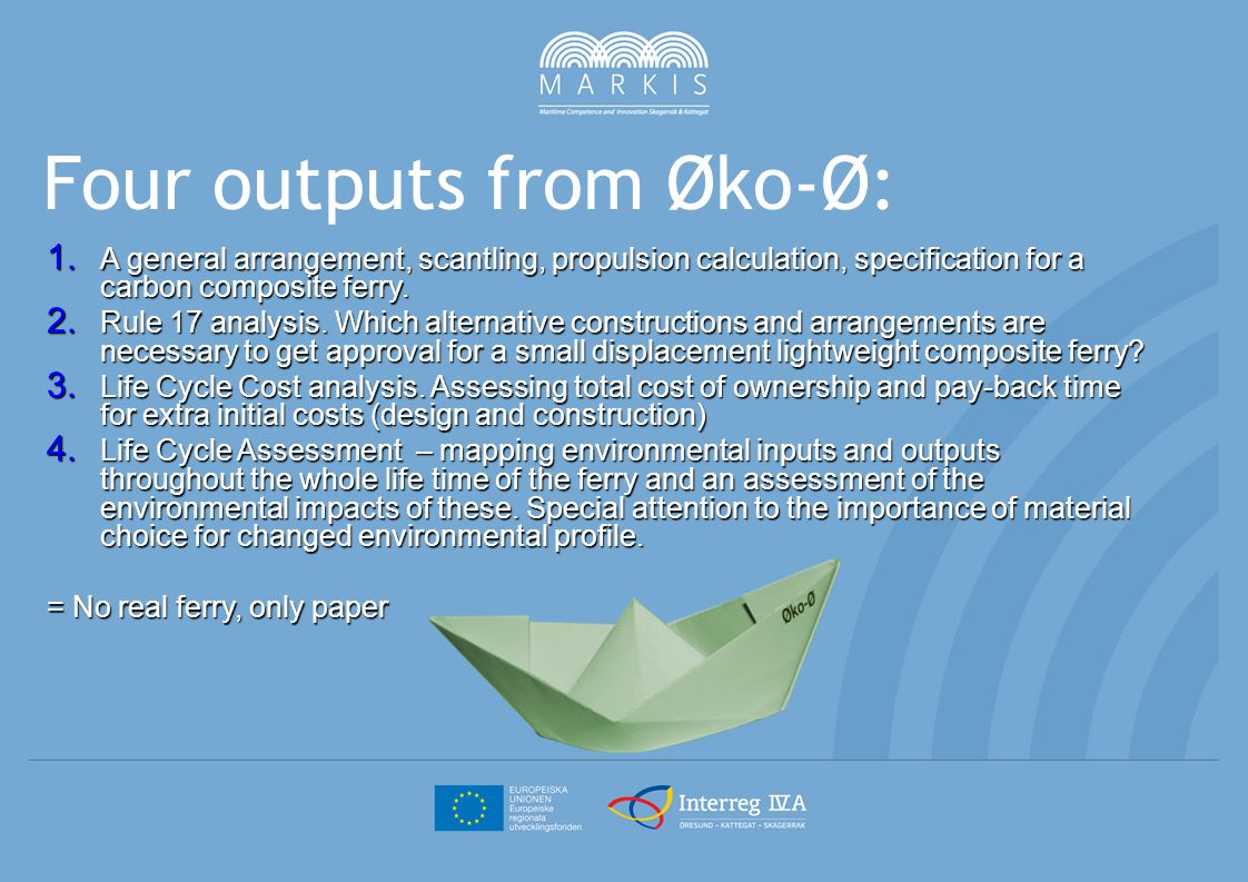 Four outputs from Øko-Ø: 1.
