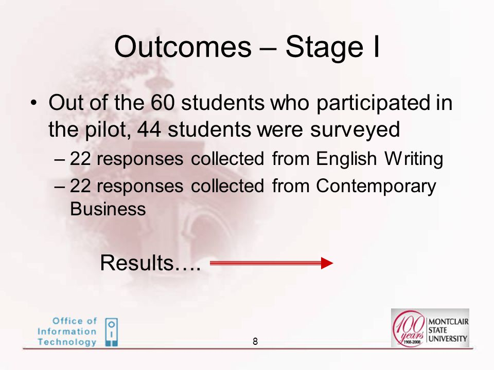 8 Outcomes – Stage I Out of the 60 students who participated in the pilot, 44 students were surveyed –22 responses collected from English Writing –22 responses collected from Contemporary Business Results….