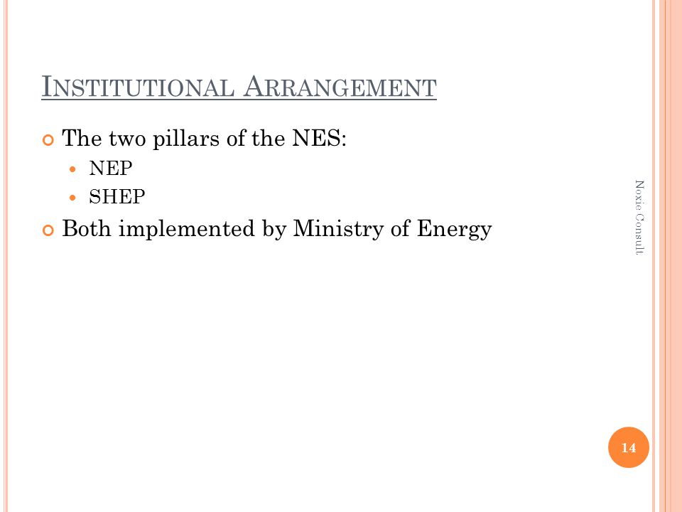 I NSTITUTIONAL A RRANGEMENT The two pillars of the NES: NEP SHEP Both implemented by Ministry of Energy 14 Noxie Consult