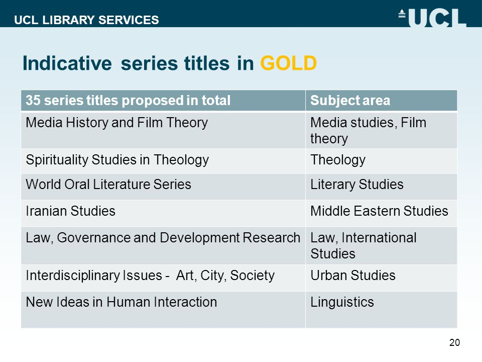UCL LIBRARY SERVICES Indicative series titles in GOLD 35 series titles proposed in totalSubject area Media History and Film TheoryMedia studies, Film theory Spirituality Studies in TheologyTheology World Oral Literature SeriesLiterary Studies Iranian StudiesMiddle Eastern Studies Law, Governance and Development ResearchLaw, International Studies Interdisciplinary Issues - Art, City, SocietyUrban Studies New Ideas in Human InteractionLinguistics 20