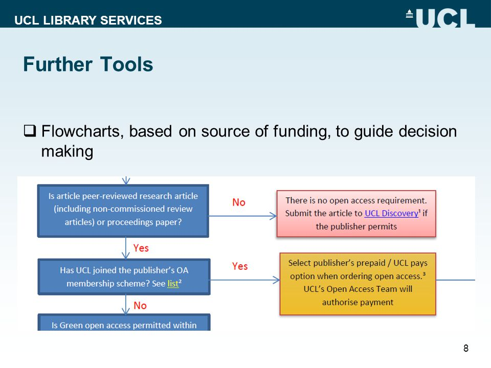UCL LIBRARY SERVICES Further Tools  Flowcharts, based on source of funding, to guide decision making 8