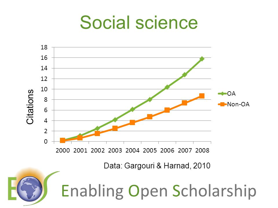 Enabling Open Scholarship Social science Citations Data: Gargouri & Harnad, 2010