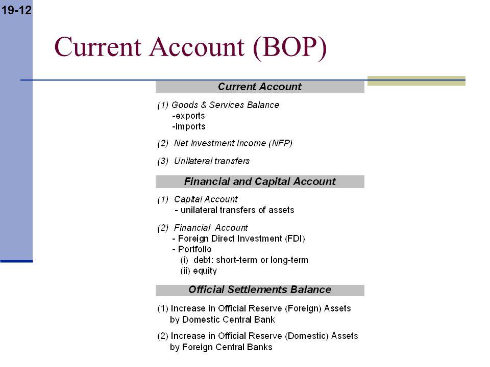 19-12 Current Account (BOP)