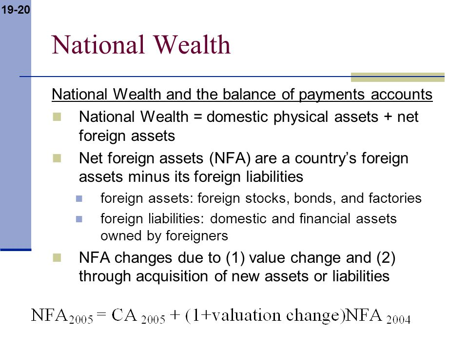 19-20 National Wealth National Wealth and the balance of payments accounts National Wealth = domestic physical assets + net foreign assets Net foreign assets (NFA) are a country's foreign assets minus its foreign liabilities foreign assets: foreign stocks, bonds, and factories foreign liabilities: domestic and financial assets owned by foreigners NFA changes due to (1) value change and (2) through acquisition of new assets or liabilities