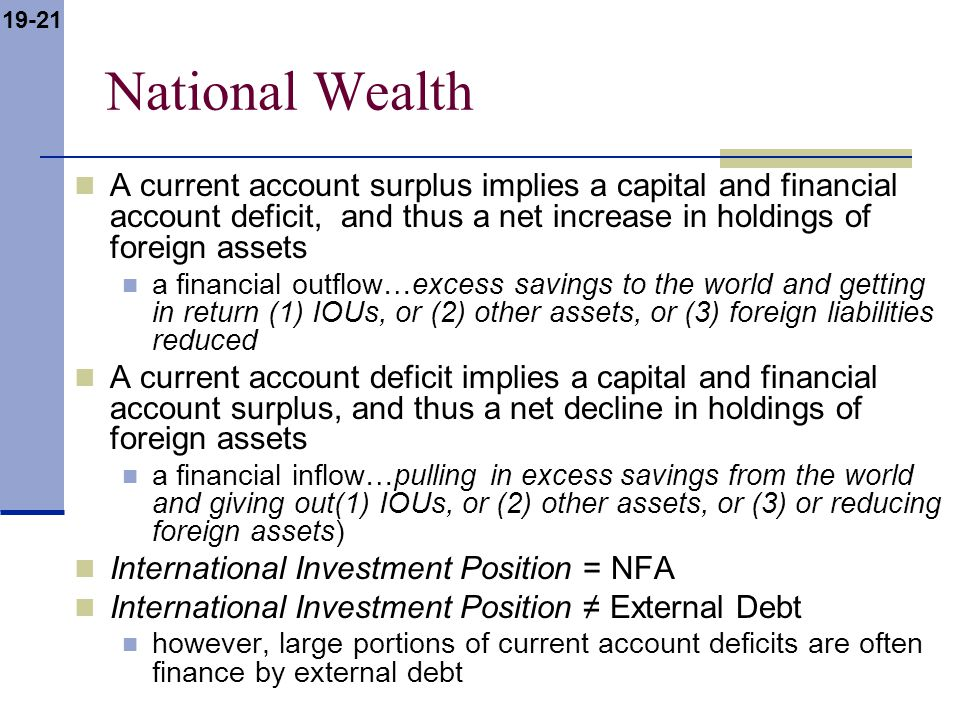 19-21 National Wealth A current account surplus implies a capital and financial account deficit, and thus a net increase in holdings of foreign assets a financial outflow…excess savings to the world and getting in return (1) IOUs, or (2) other assets, or (3) foreign liabilities reduced A current account deficit implies a capital and financial account surplus, and thus a net decline in holdings of foreign assets a financial inflow…pulling in excess savings from the world and giving out(1) IOUs, or (2) other assets, or (3) or reducing foreign assets) International Investment Position = NFA International Investment Position ≠ External Debt however, large portions of current account deficits are often finance by external debt