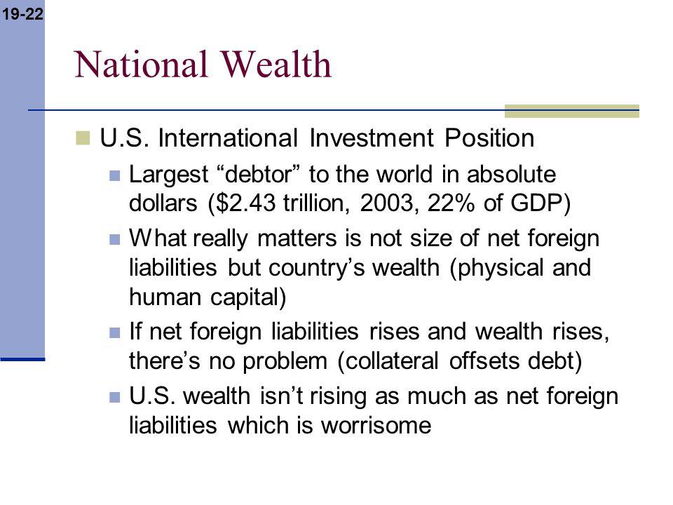 19-22 National Wealth U.S.