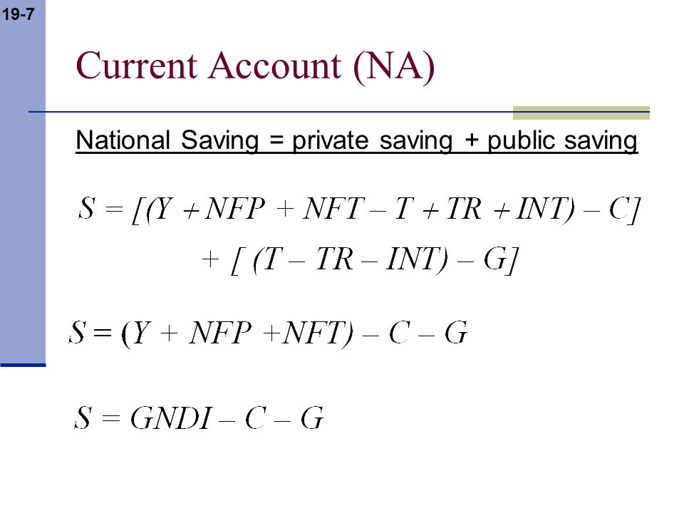 19-8 Current Account (NA) S = Y + NFP + NFT – C – G S = (C + I + G + NX) + NFP + NFT – C – G S = I + (NX + NFP + NFT), set CA = NX+NFP+NFT S = I + CA CA = S – I savings-investment approach -if CA<0, then insufficient savings CA = NX + NFP +NFT = NX + (GNDI – GDP) = NX + (GNDI – C –I – G – NX) CA = GNDI – (C + I +G) absorption approach -if CA<0, then living beyond means
