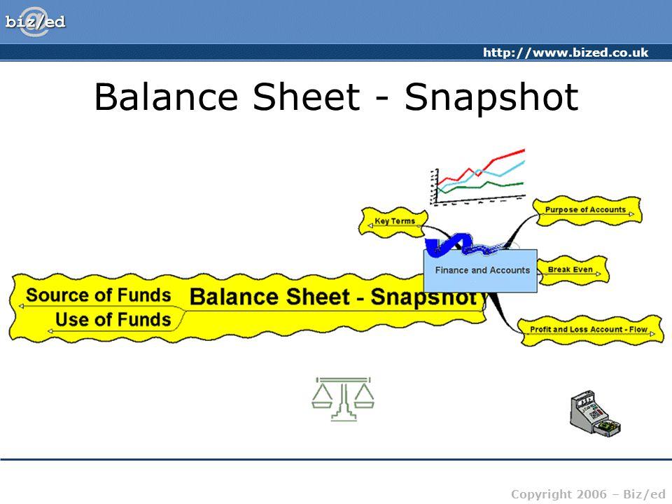 http://www.bized.co.uk Copyright 2006 – Biz/ed Balance Sheet - Snapshot