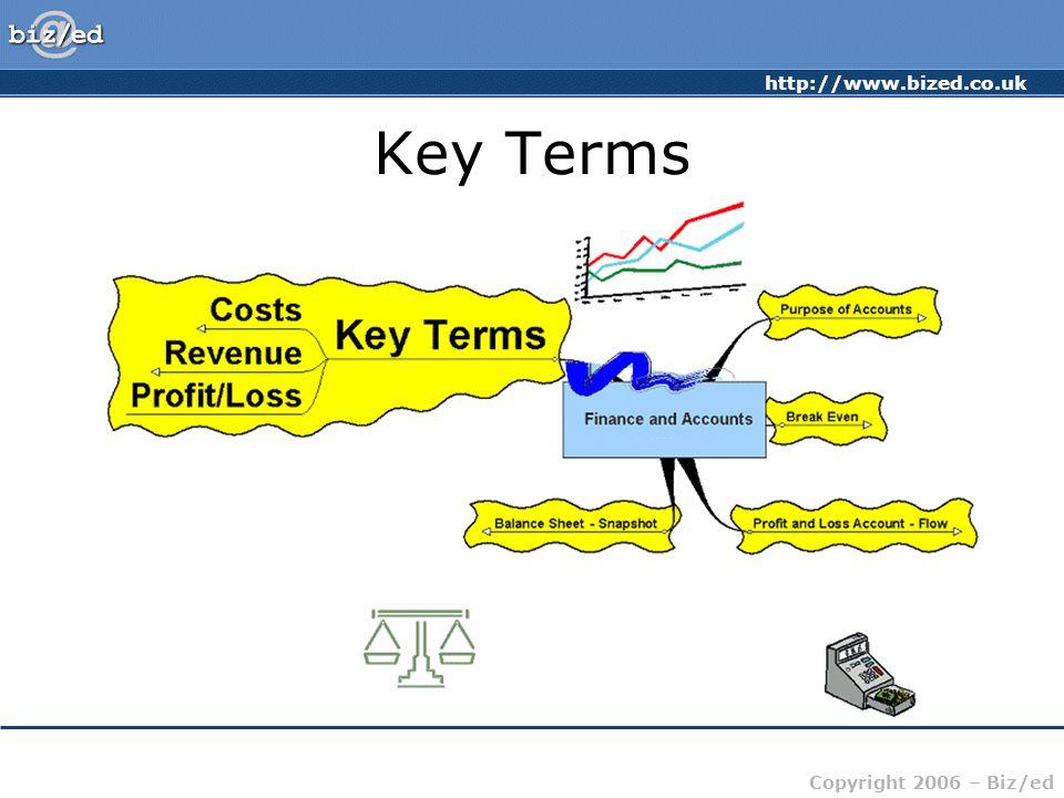 http://www.bized.co.uk Copyright 2006 – Biz/ed Key Terms