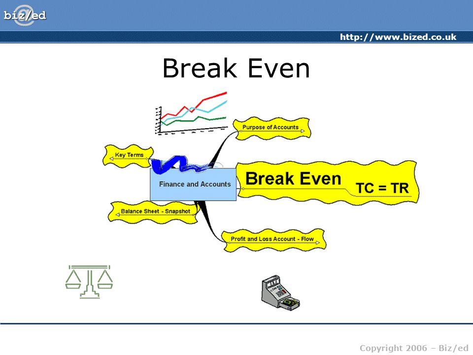 http://www.bized.co.uk Copyright 2006 – Biz/ed Break Even