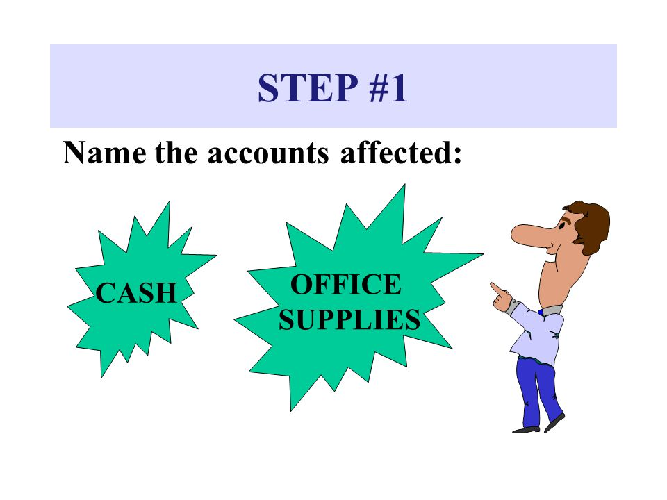 STEP #1 Name the accounts affected: CASH OFFICE SUPPLIES