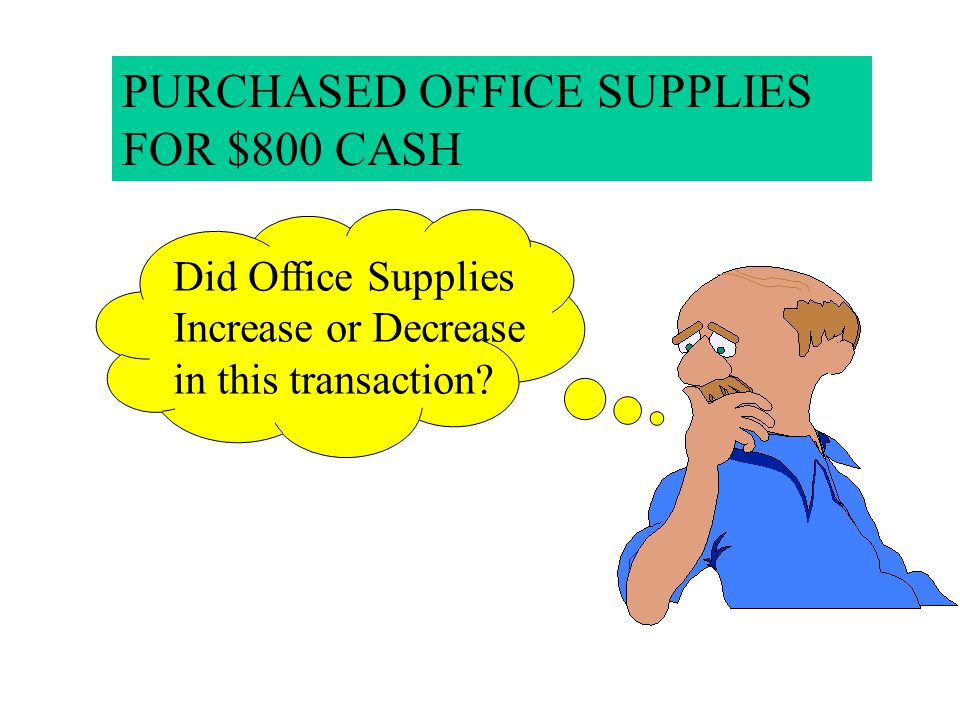 Did Office Supplies Increase or Decrease in this transaction? PURCHASED OFFICE SUPPLIES FOR $800 CASH