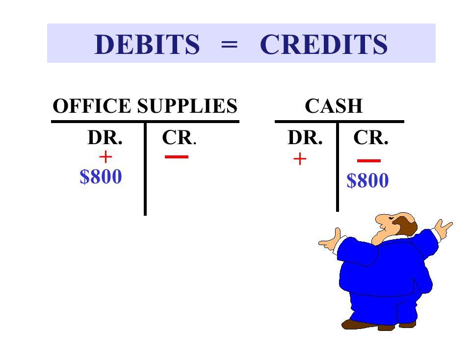 DEBITS = CREDITS DR. CASH + $800 CR. OFFICE SUPPLIES DR.CR. $800 +