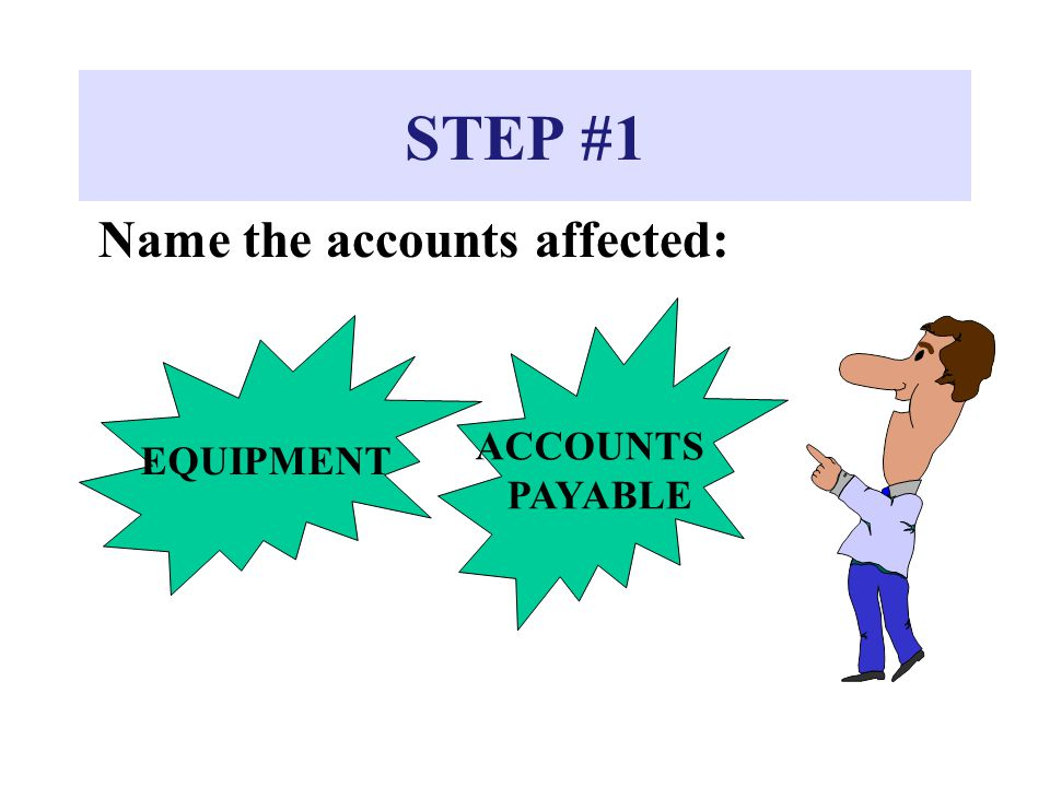 STEP #1 Name the accounts affected: EQUIPMENT ACCOUNTS PAYABLE