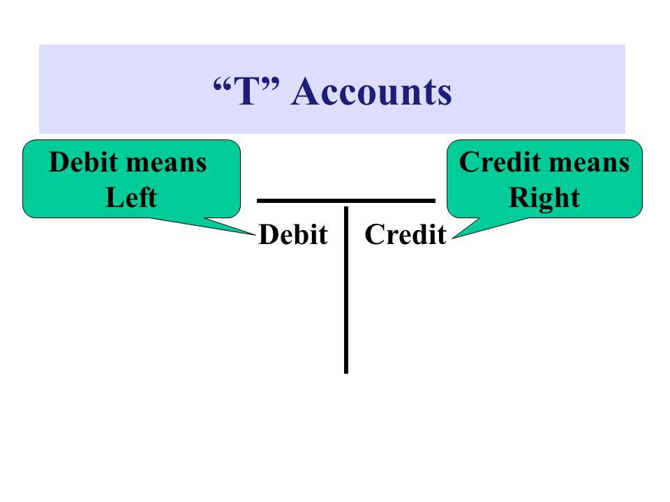 """""""T"""" Accounts DebitCredit Debit means Left Credit means Right"""