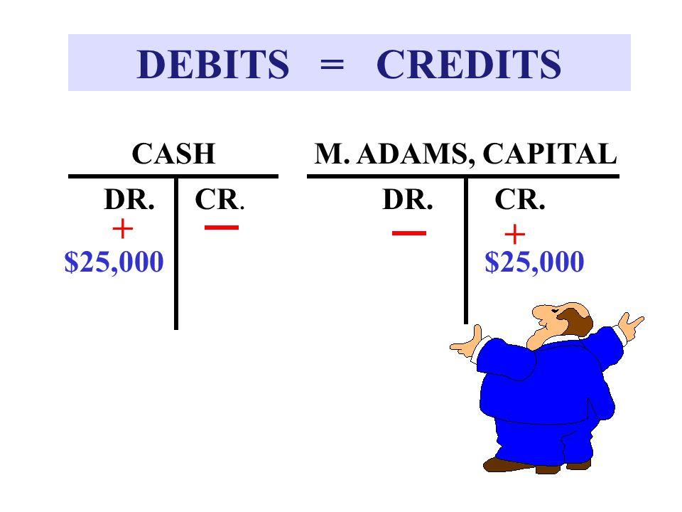 DEBITS = CREDITS DR. M. ADAMS, CAPITAL + $25,000 CR. CASH DR.CR. + $25,000