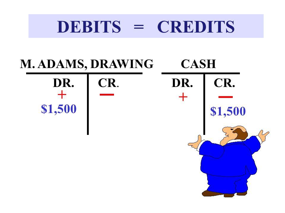 DEBITS = CREDITS DR. M. ADAMS, DRAWING $1,500 CR. CASH DR.CR. $1,500 + +
