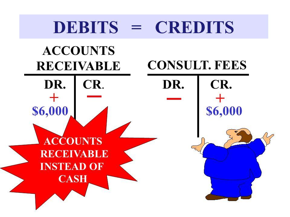 DEBITS = CREDITS DR. CONSULT. FEES $6,000 CR. ACCOUNTS RECEIVABLE DR.CR. $6,000 ACCOUNTS RECEIVABLE INSTEAD OF CASH + +