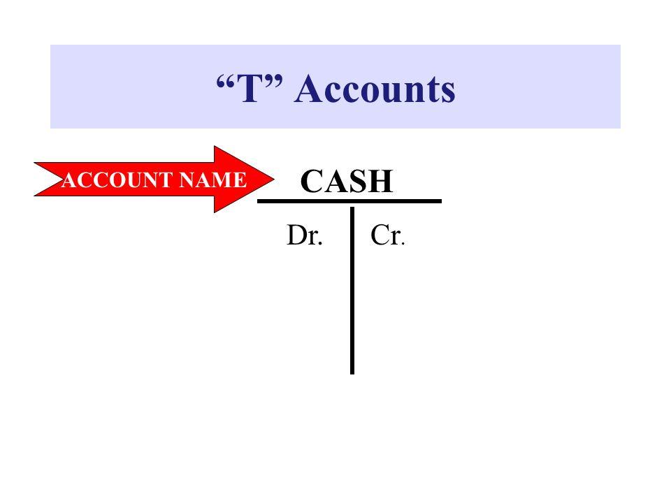 """T"" Accounts Dr.Cr. CASH ACCOUNT NAME"