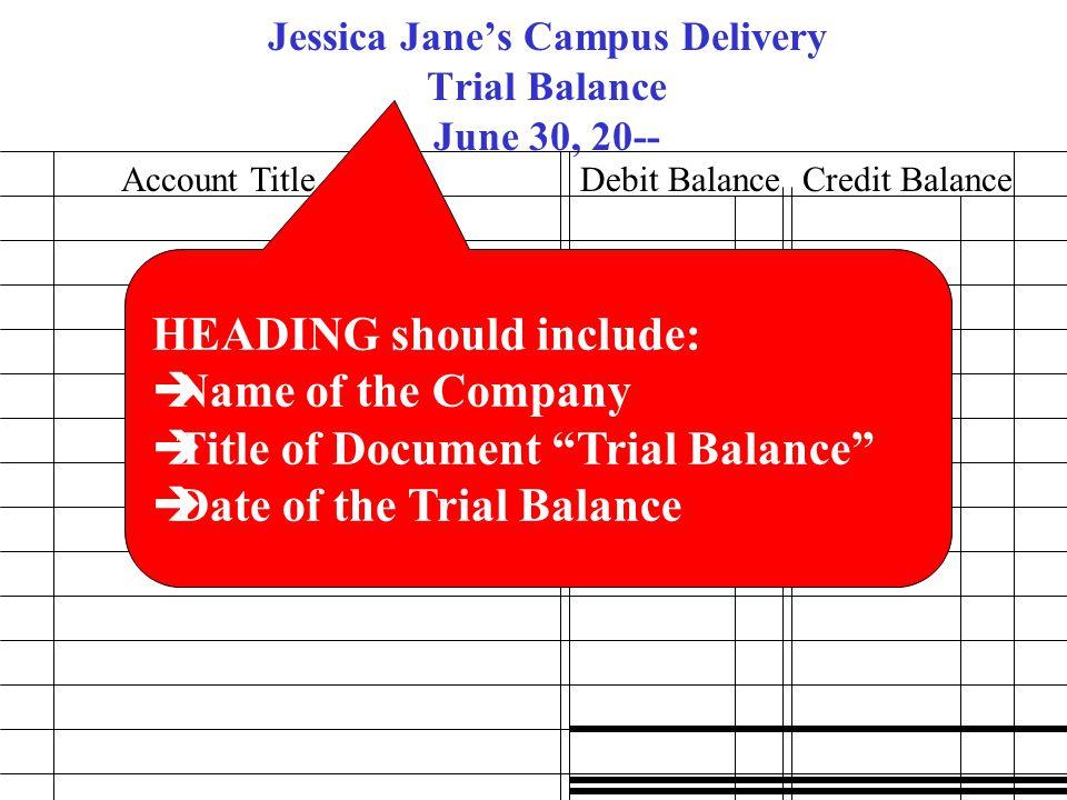 Jessica Jane's Campus Delivery Trial Balance June 30, 20-- Account TitleDebit BalanceCredit Balance HEADING should include: èName of the Company èTitl