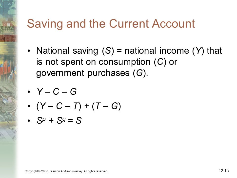 Copyright © 2006 Pearson Addison-Wesley. All rights reserved. 12-15 Saving and the Current Account National saving (S) = national income (Y) that is n