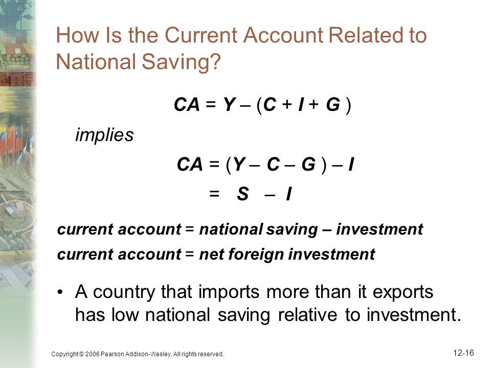 Copyright © 2006 Pearson Addison-Wesley. All rights reserved. 12-16 How Is the Current Account Related to National Saving? CA = Y – (C + I + G ) impli