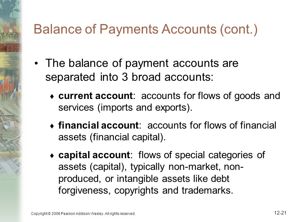 Copyright © 2006 Pearson Addison-Wesley. All rights reserved. 12-21 Balance of Payments Accounts (cont.) The balance of payment accounts are separated