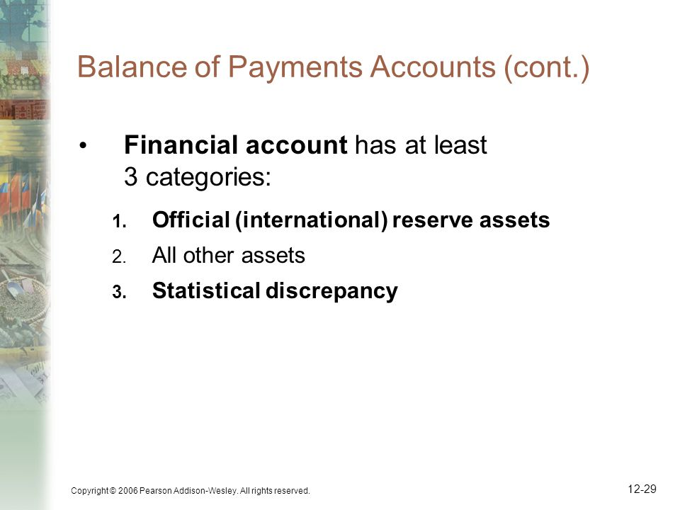 Copyright © 2006 Pearson Addison-Wesley. All rights reserved. 12-29 Balance of Payments Accounts (cont.) Financial account has at least 3 categories: