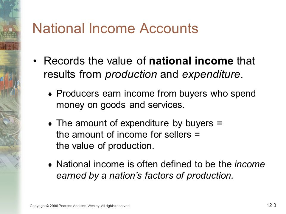 Copyright © 2006 Pearson Addison-Wesley. All rights reserved. 12-3 National Income Accounts Records the value of national income that results from pro