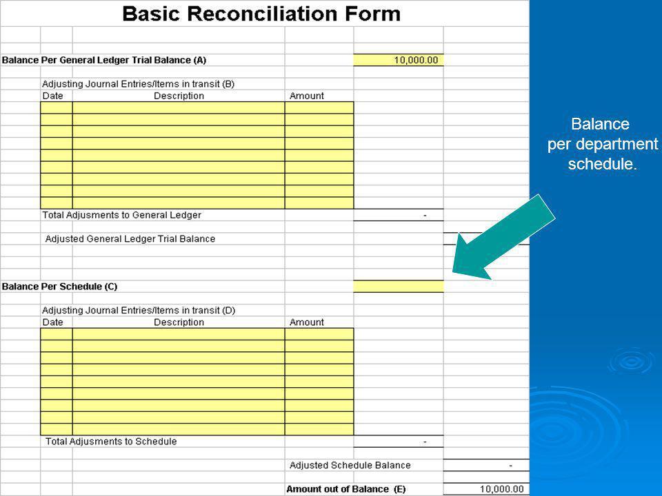 Balance per department schedule.