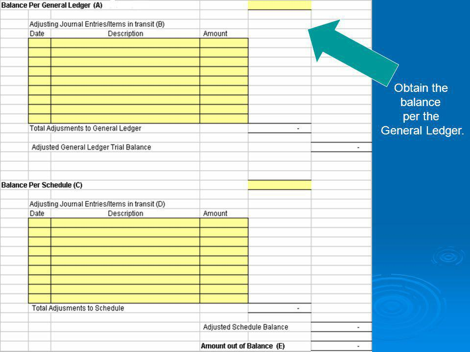 Obtain the balance per the General Ledger.