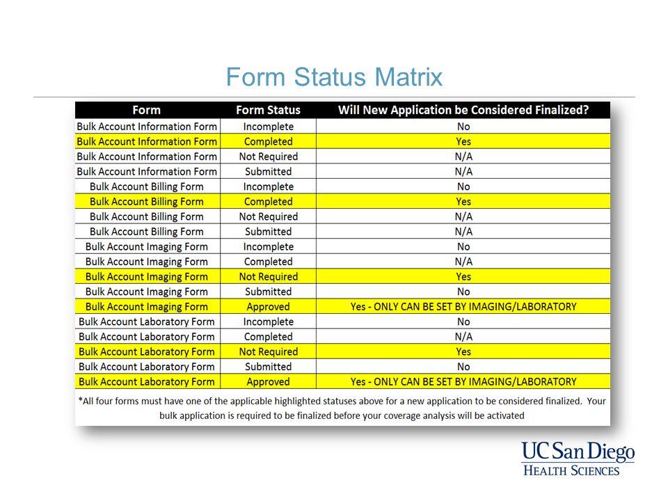 Form Status Matrix