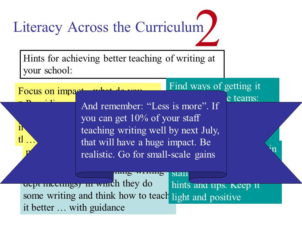 Literacy Across the Curriculum Evaluation, including self-evaluation 1 Purpose: to record the strengths/weaknesses of a performance/product 2 Structur