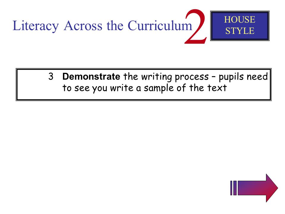 Literacy Across the Curriculum 2 HOUSE STYLE 2Define the conventions of the writing: How should it be organised (chronologically? non- chronologically