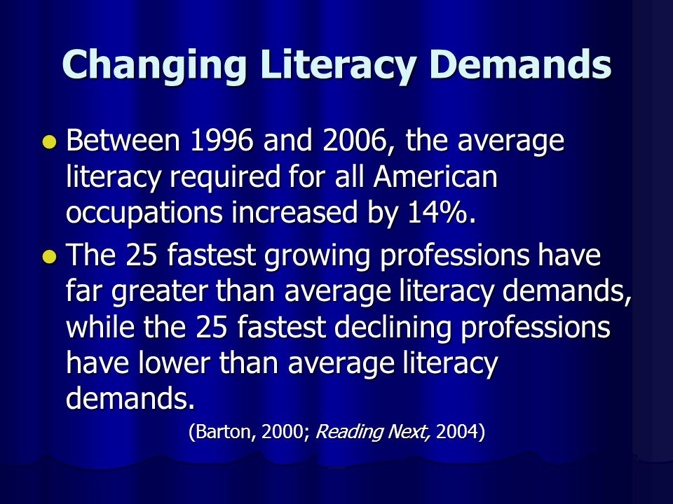 Changing Literacy Demands Between 1996 and 2006, the average literacy required for all American occupations increased by 14%.
