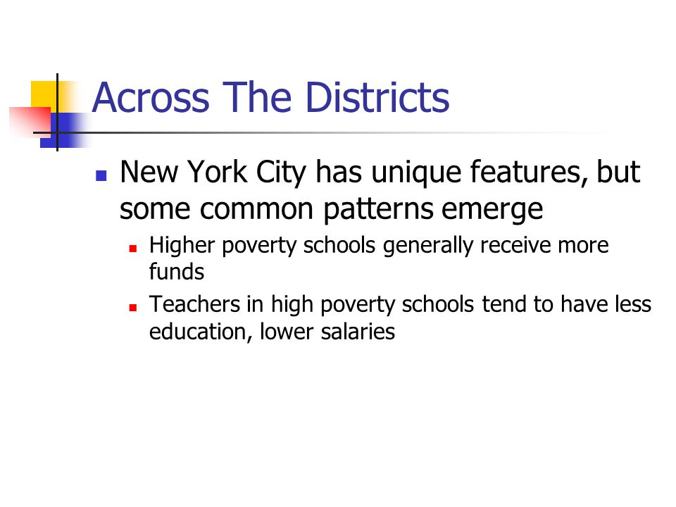 Across The Districts New York City has unique features, but some common patterns emerge Higher poverty schools generally receive more funds Teachers in high poverty schools tend to have less education, lower salaries