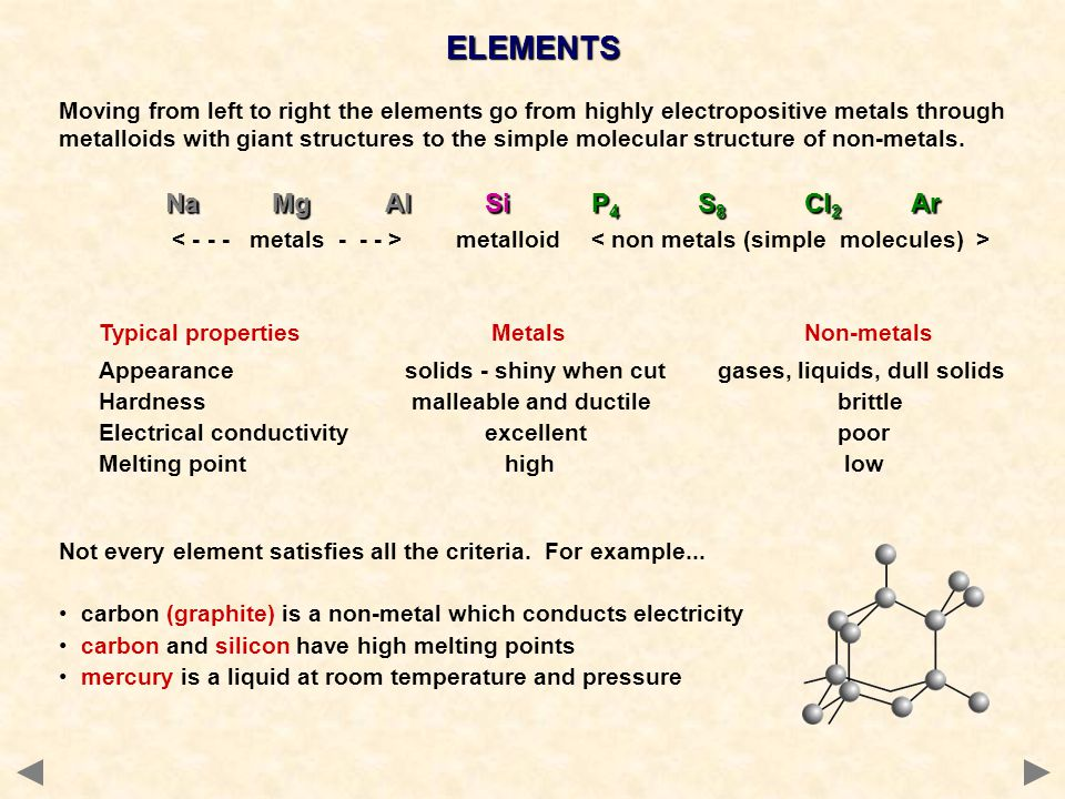 ELEMENTS Moving from left to right the elements go from highly electropositive metals through metalloids with giant structures to the simple molecular structure of non-metals.